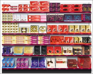 Confectionary Planogram