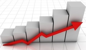 Key Performance Indicator Chart